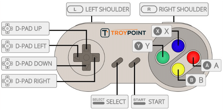 How To Save Games In RetroPie