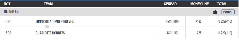 odds screenshot