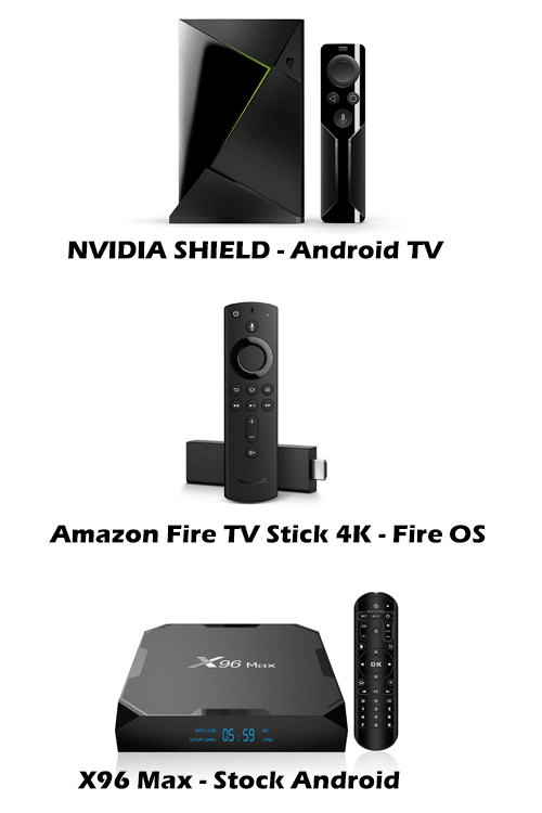 Android TV Box Examples