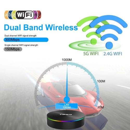 Dual Band Wireless