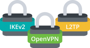 best vpn protocols