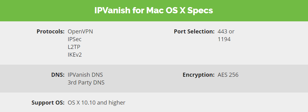VPN Specs for Mac