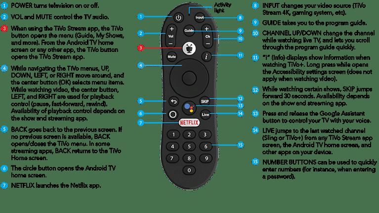 TiVo Stream 4K Remote Control