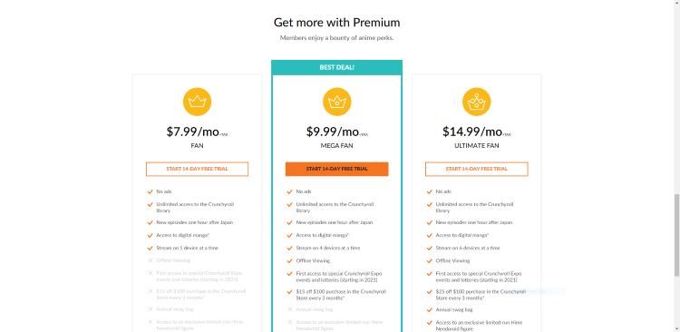 crunchyroll premium plans