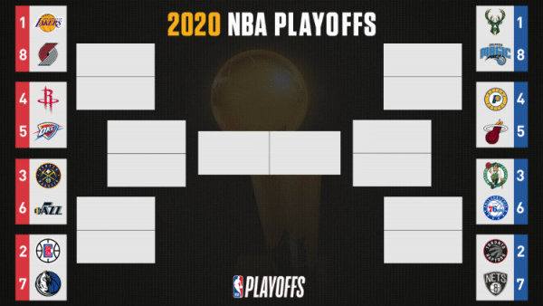 watch nba playoffs online bracket