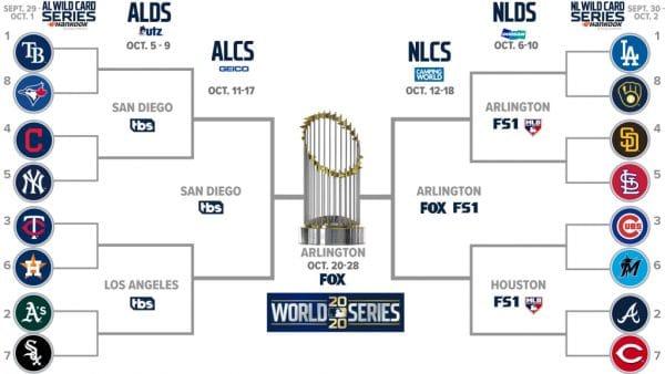 2020 MLB Playoffs Bracket and Schedule