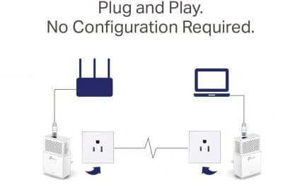 how does powerline adapter work
