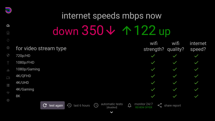Dynalink Android TV Box WiFi Speed