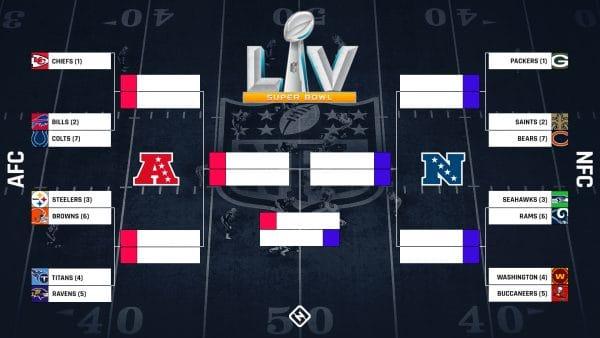 nfl playoff schedule