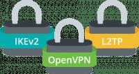ipvanish review vpn protocols