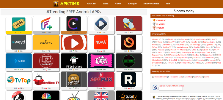On APKTime's official website, they also have a poll highlighting the top trending APKs.