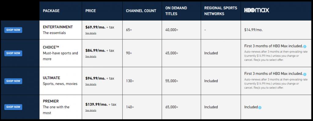 directv stream pricing